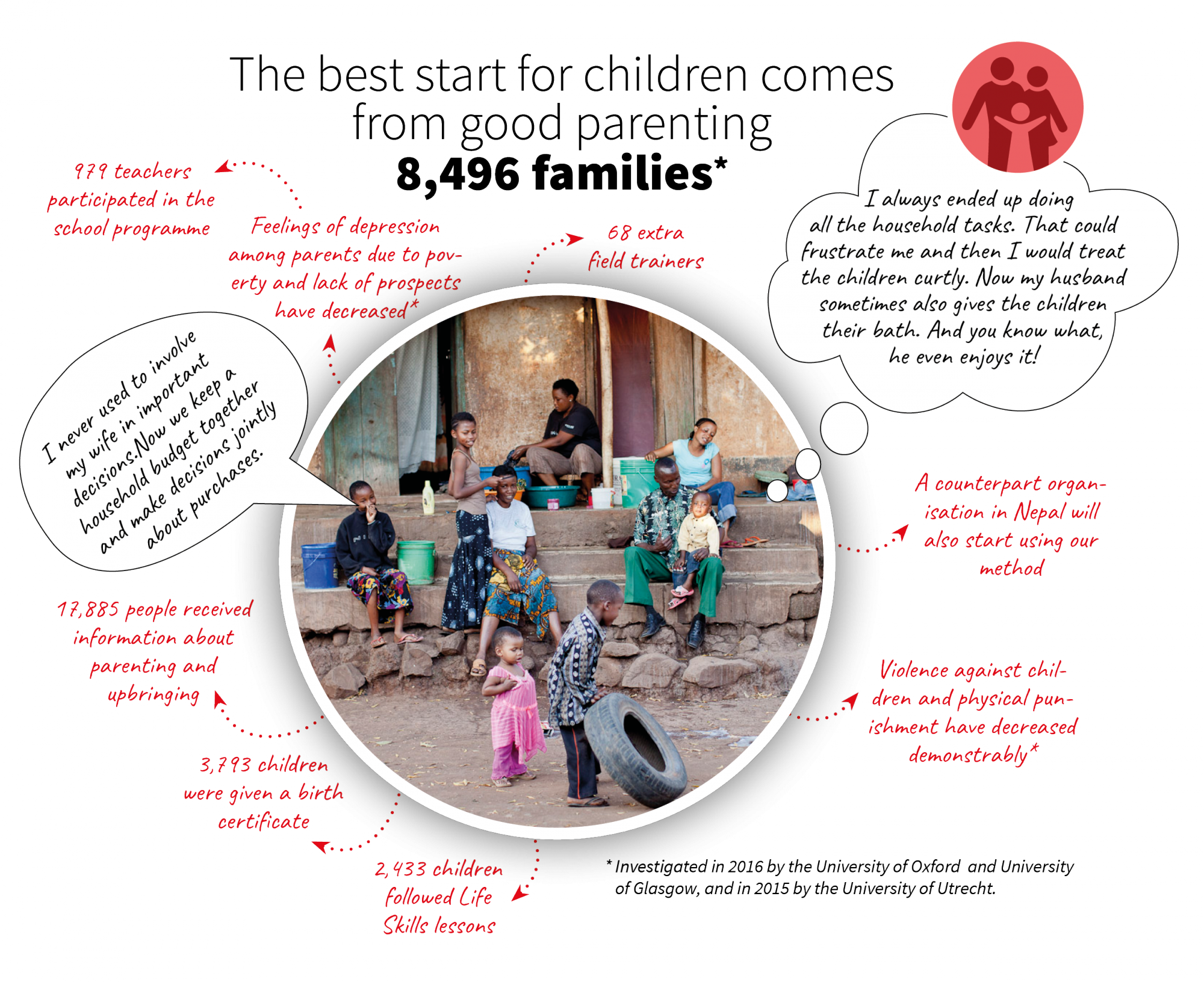 ICS-collages-Impact2016-Engels2.png